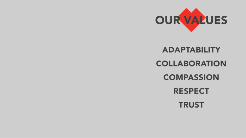 Our Values - Adaptability Collaboration Compassion Respect Trust